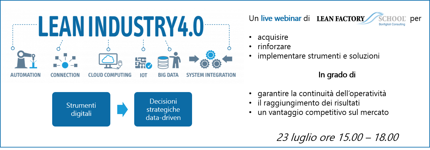 image Lean Industry 4.0 | Digitalizza la tua fabbrica in 5 Step